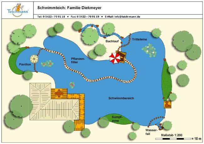 Teichplanung für Schwimmteich mit Pflanzenfilter